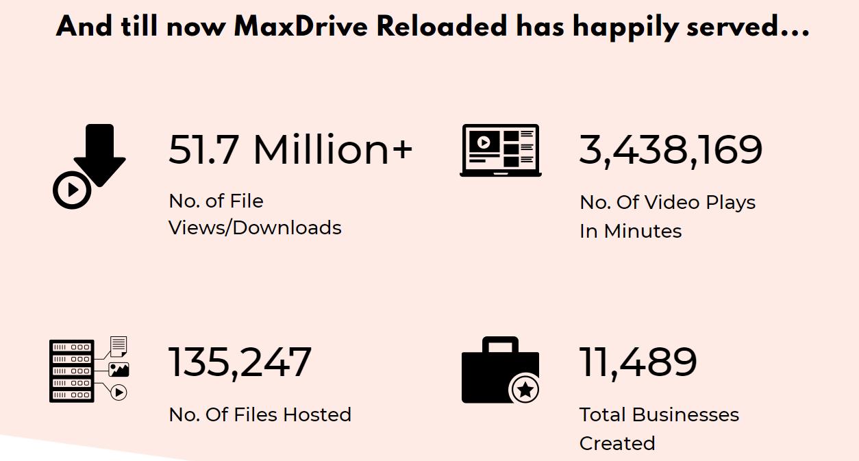 maxdrive reloaded oto